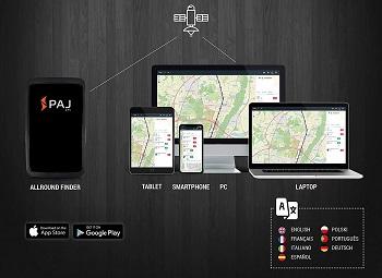 Qué Localizador GPS de Moto Comprar